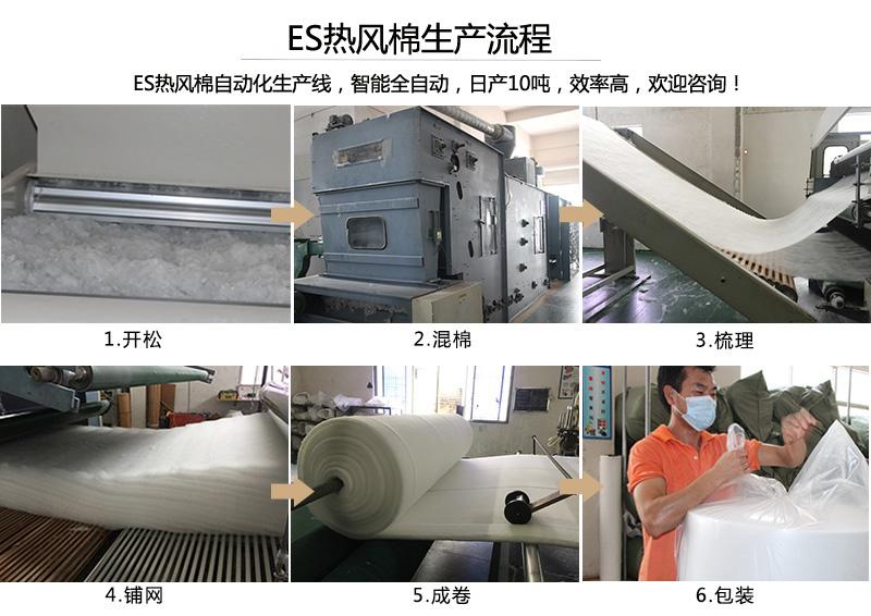 ES赢咖4注册生产流程