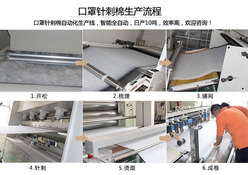 口罩针刺棉生产流程