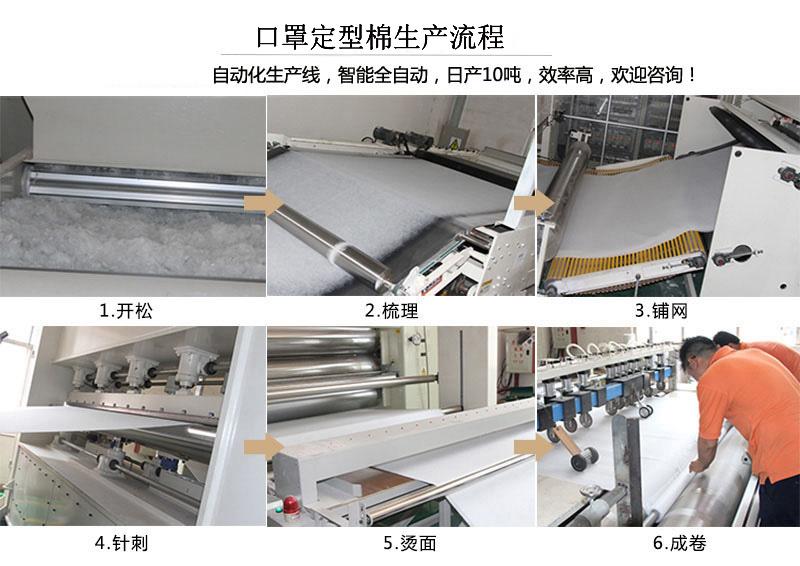 口罩定型棉生产流程